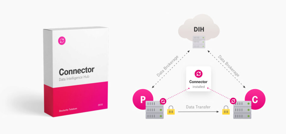 Grafik zur Applikation Connector im Data Intelligence Hub
